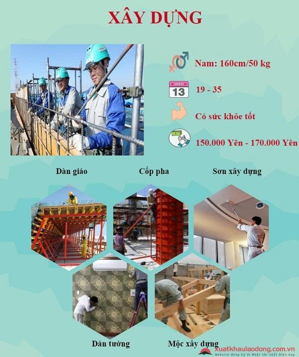 Ngành xây dựng xklđ Nhật Bản