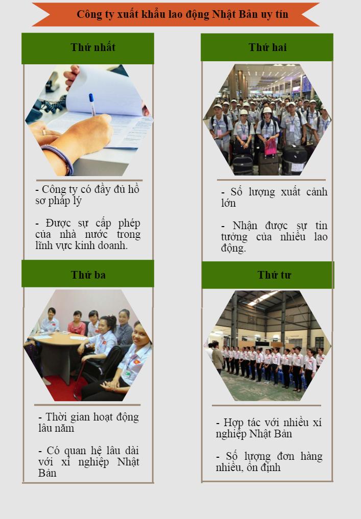 Danh sách 152 công ty xuất khẩu lao động có giấy phép tại Hà Nội