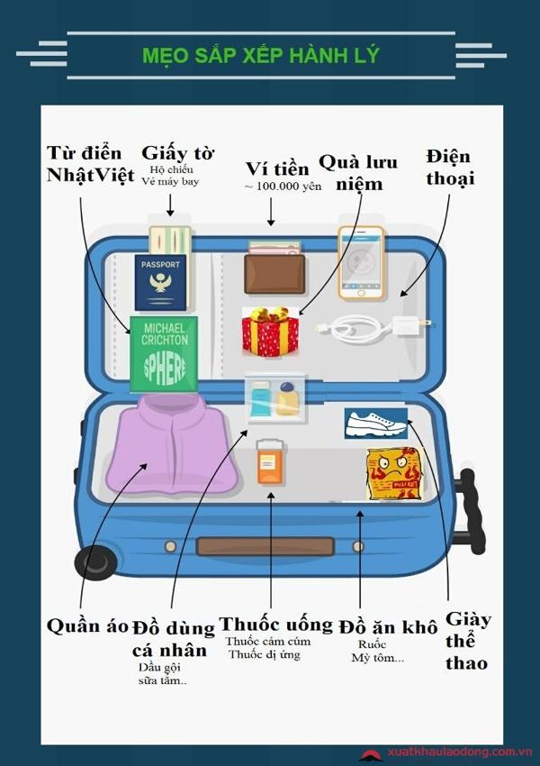 mẹo sắp xếp hành lý khi sang nhật