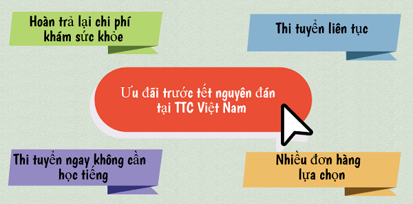 Chính sách hỗ trợ phí tại TTC Việt Nam trước tết nguyên đán 2018