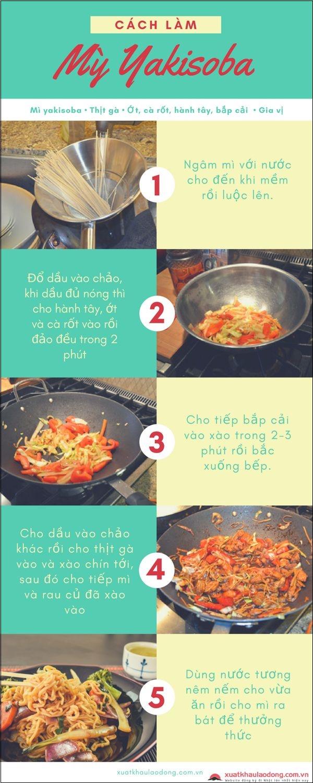 Cách làm mỳ Yakisoba