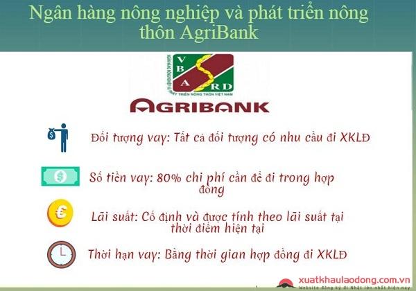 Vay vốn đi xuất khẩu lao động tại ngân hàng agribank