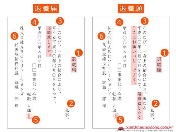 gia hạn visa kỹ sư tại Nhật