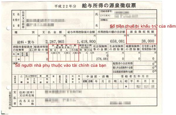 tiền thuế sinh hoạt khi làm việc tại Nhật Bản