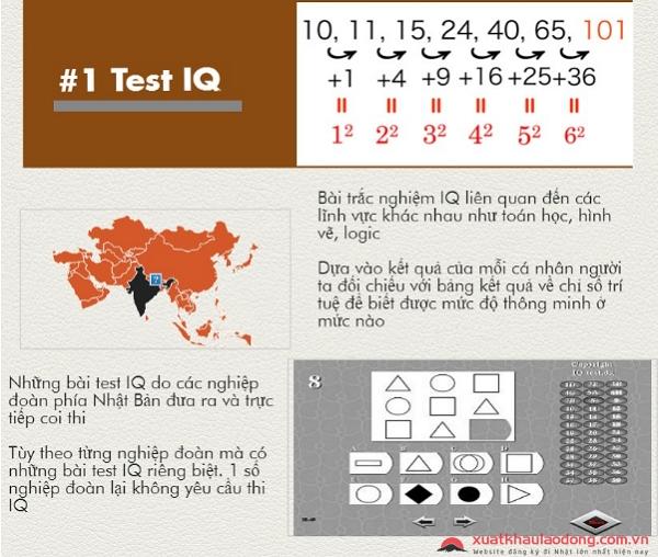 Test IQ thi tuyển đơn hàng giàn giáo