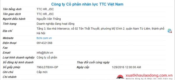 Giới thiệu về trung tâm đào tạo xuất khẩu lao động của TTC Việt Nam