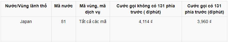 Giá cước gọi điện thoại từ Nhật Bản về Việt Nam mạng Mobiphone