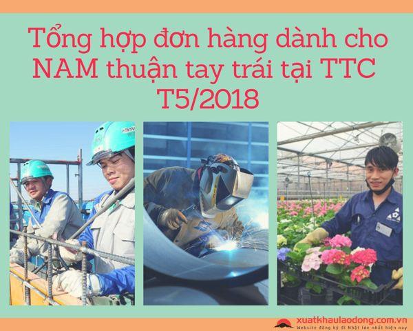 Tổng hợp đơn hàng dành cho NAM thuận tay trái tại Hà Nội HR