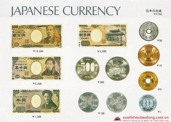 Các loại mệnh giá đồng tiền ở Nhật