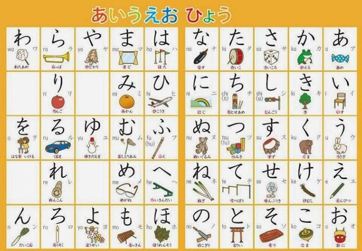 4 chiêu học tiếng Nhật sơ cấp CHẮC từ RỄ đến NGỌN