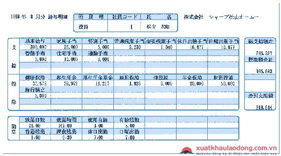 Mức lương xuất khẩu lao động Nhật Bản 2020, 1 VỐN 4 LỜI