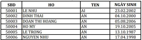 Tra cứu phòng thi, số báo danh JLPT T07/2020