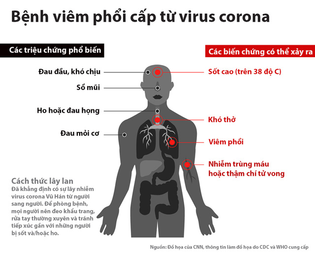 CẢNH BÁO 10 tỉnh Nhật Bản có ổ dịch Corona virus lớn nhất, lao động phải chú ý!